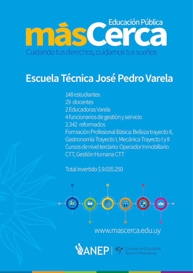 Fichas Técnicas LICEO JPVarela ANEP  2019.jpg