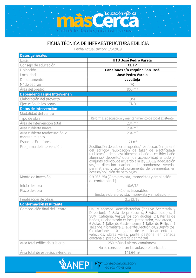 Fichas Técnicas LICEO JPVarela ANEP  20192jpg.jpg